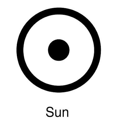 Apollo Sun God Symbol