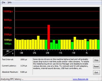 dreamlayers: Fix for Dell Inspiron 6400 audio glitches