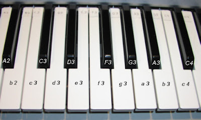 Piano piano tabs with letters : String Theory Chords Blog: How to Read Piano Tabs