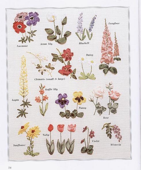kurdele nakışı çiçek desenleri