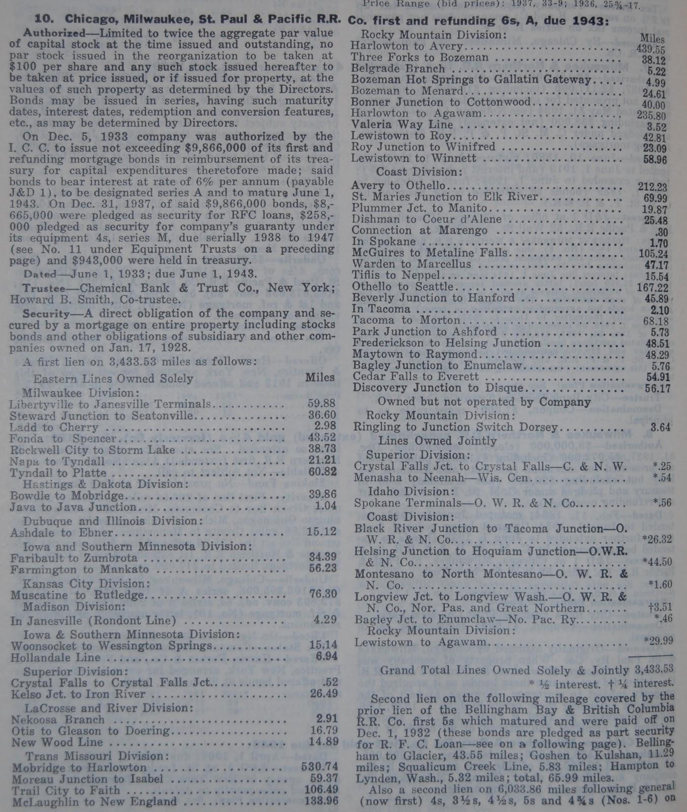 Big Bend Railroad History: Milwaukee Road Branchline