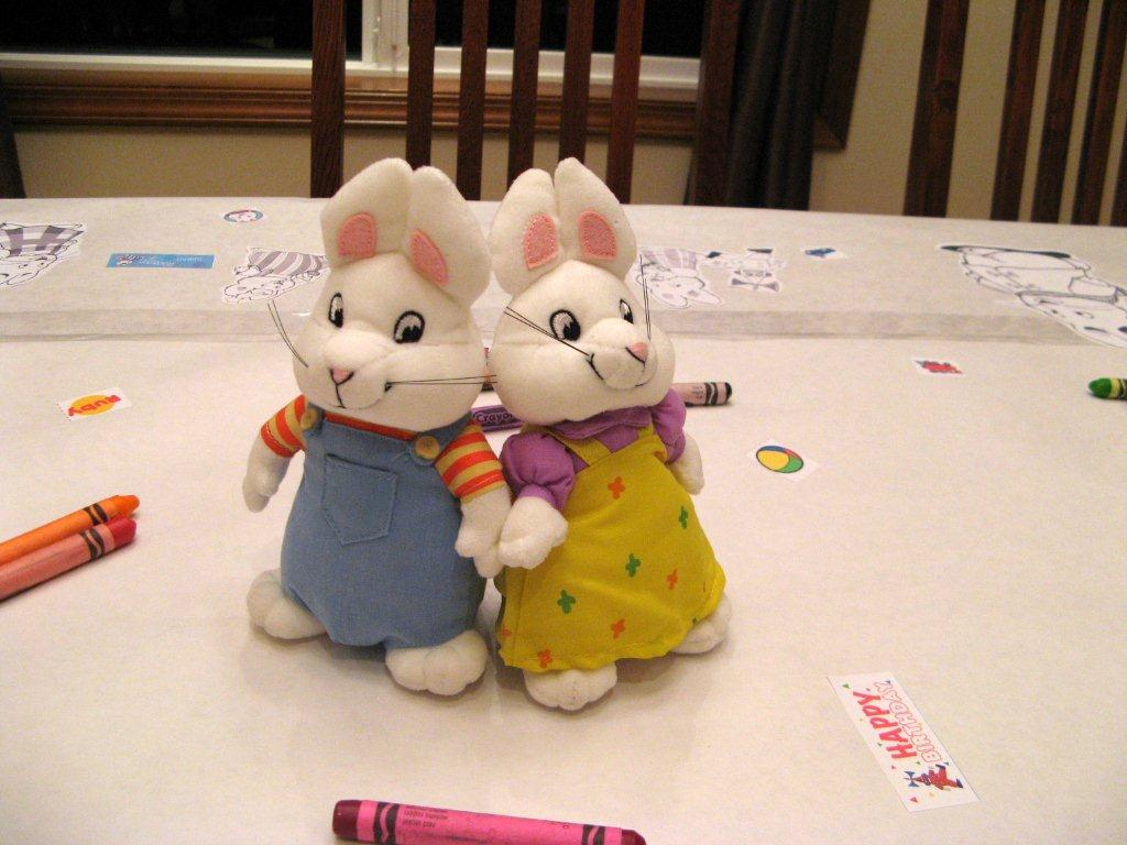 Skip To Mellu Cayley S Max And Ruby Party