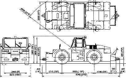mining engineering: Towing Tractors (For Airplane)