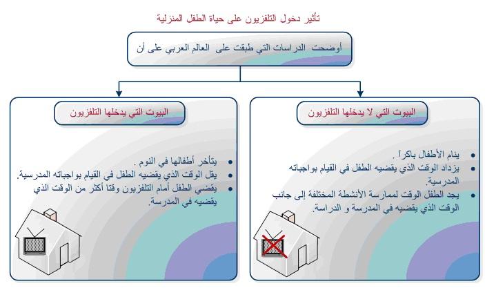 fd4a2f1c2 ... الإعلان :الدعاية:
