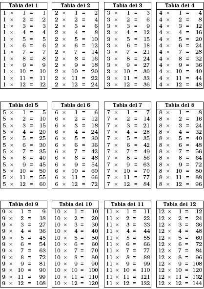 Math Multiplication Lessons Mathematics Lessons