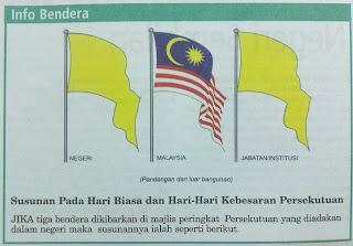 Protokol Malaysia Susunan Keutamaan Bendera