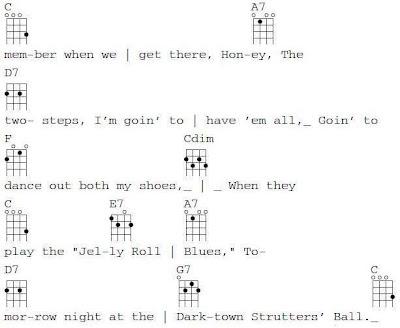 Ukulele : ukulele tabs ingrid michaelson the way i am Ukulele Tabs ...