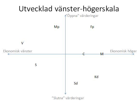 Image result for värderingar skolan