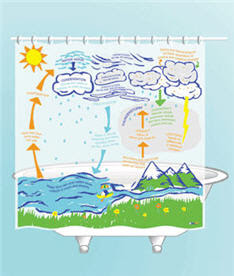 11 Creative and Cool Shower Curtains (11) 3