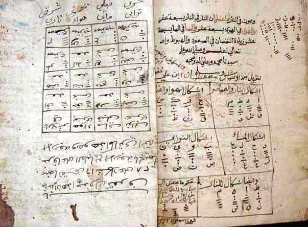 Resultado de imagem para geomancy and arabic