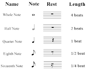 Natural Note Symbol, Natural, Free Engine Image For User