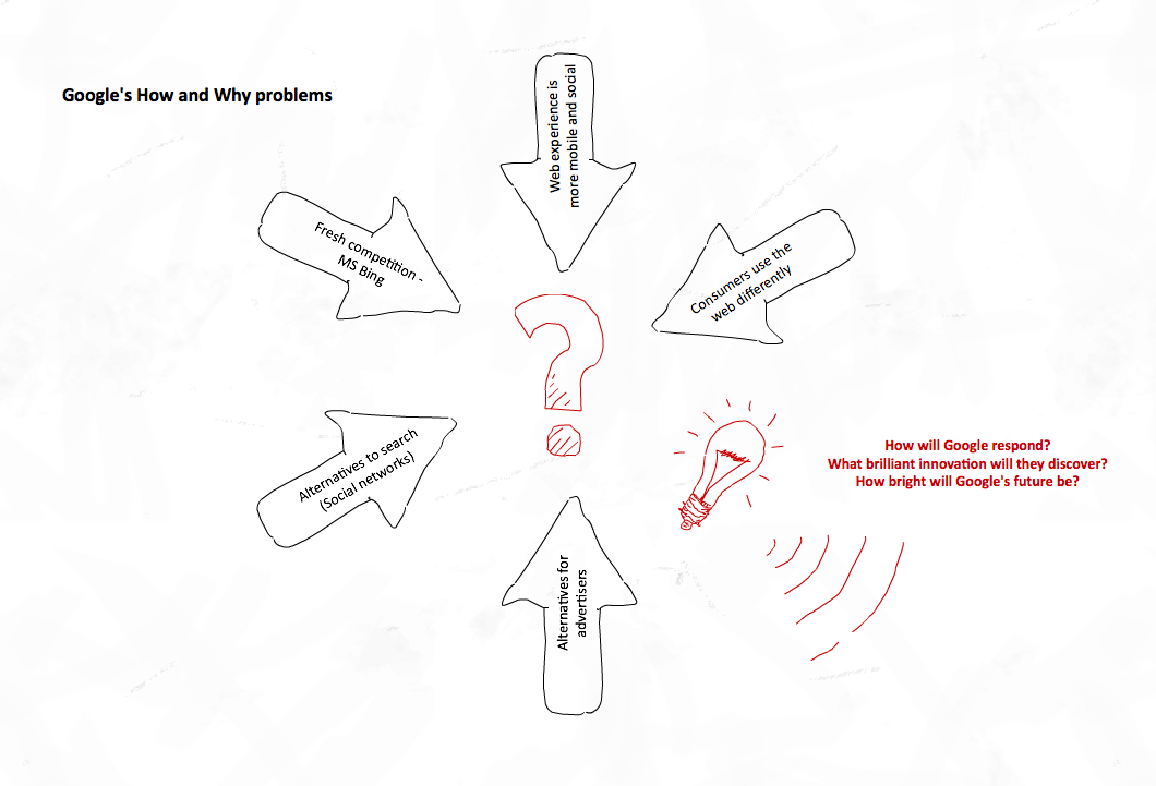 google draw diagram tool