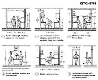 Bir Mimarın Hobisi: Beden ve Mimarlık...