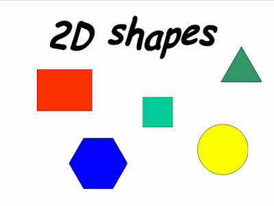technology rocks seriously 2D and 3D Shapes