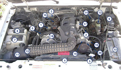 HowTo Matthew: Under the Hood: 1996 Ford Ranger 40L