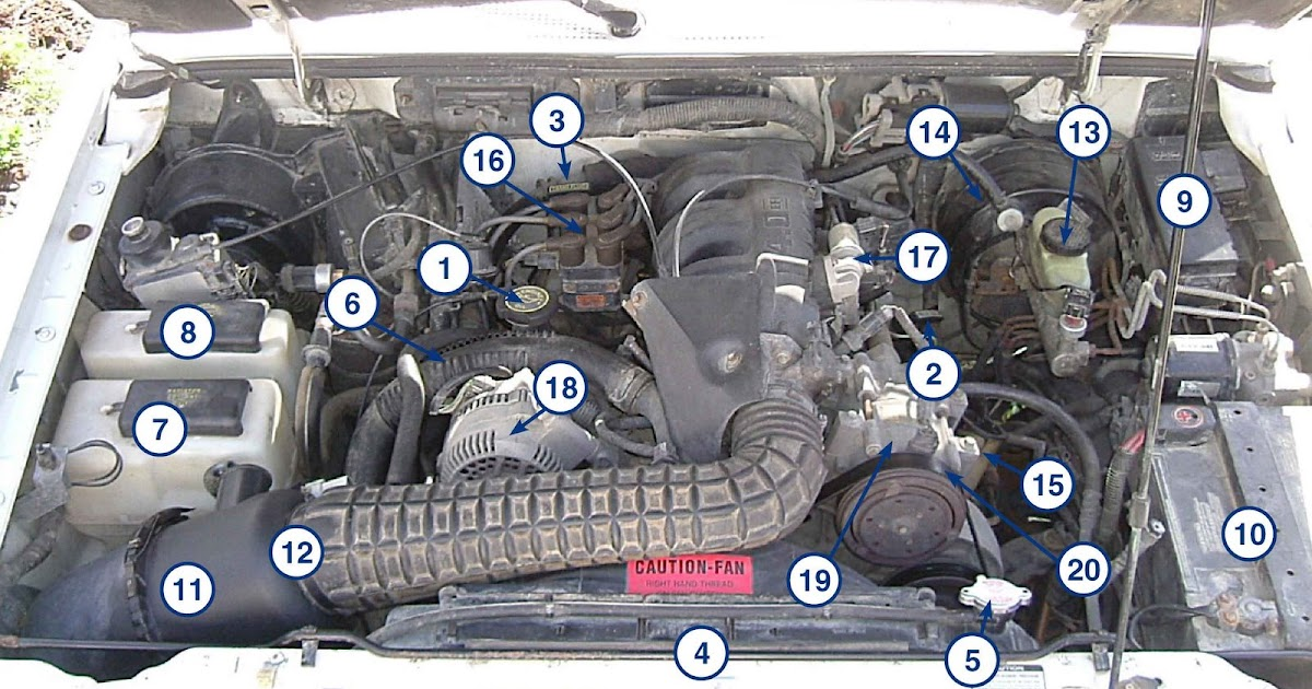 99 Ford Ranger Fuse Box Diagram Freightliner Chassis Wiring How-to Matthew: Under The Hood: 1996 4.0l