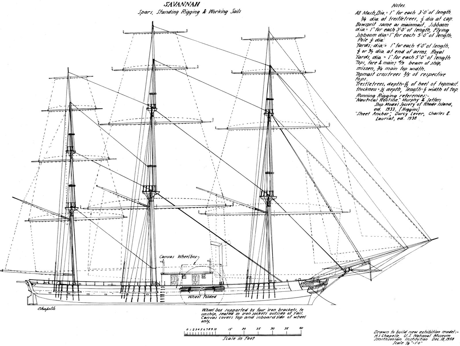 Quinze Marins Sur Le Bahut Du Mort Plan Savannah