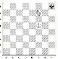 Diagram de ajedrez para explicar cuando se produce rey ahogado, es decir, como un bando puede ahogar al rey contrario