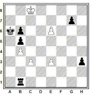 Posición de la partida de ajedrez Babuskin - Postnikov (Correspondencia, 1970)
