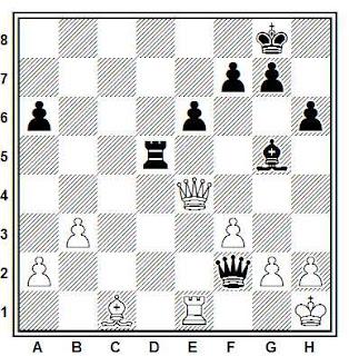 Posición de la partida de ajedrez Sarapu - Browne (Olimpiada de Skopje, 1972)