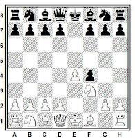 Segundo ejemplo de perdida de tiempo en ajedrez
