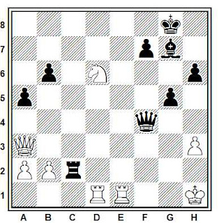 Posición de la partida de ajedrez Vidmar - Euwe (Karlovi-Bari, 1929)