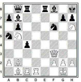 Posición de la partida de ajedrez Vaisman - Stefanov (Rumania, 1979)