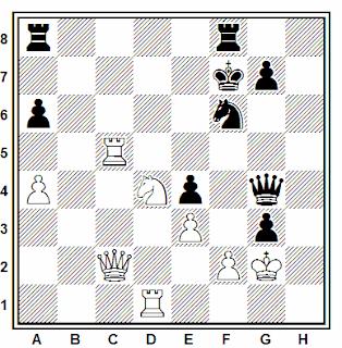 Posición de la partida de ajedrez Aronian (2741) - Morozevich (2747) (Memorial Tal, 2006)