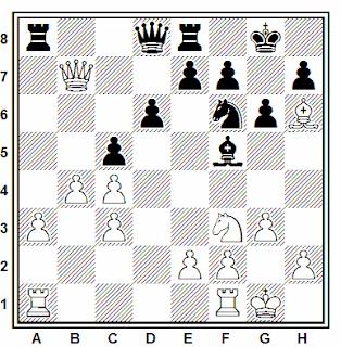 Posición de la partida de ajedrez Seirawan - Timman (Montpellier, 1985)