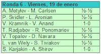 Sexta ronda del Torneo de Ajedrez Corus 2007