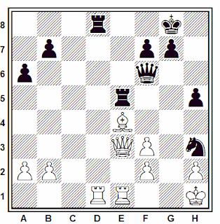 Posición de la partida de ajedrez Dovljatov - S. Kasparov (Minsk, 2000)