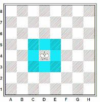 Los movimientos del rey en el juego del ajedrez