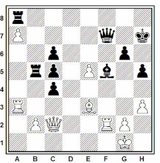 Posición de la partida de ajedrez Jones (2509) - Solomon (2320) (Gibraltar, 2007)