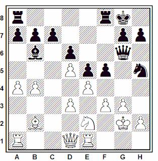 Posición de la partida de ajedrez Meenakshi (2293) - Caruana (2492) (Gibraltar, 2007)
