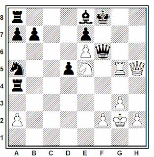 Posición de la partida de ajedrez Lieb - Kunsztowicz (Alemania, 1974)