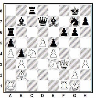 Posición de la partida de ajedrez Al Modiahki (2556) - Greet (2425) (Gibraltar, 2007)