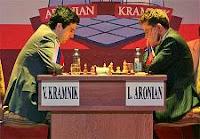 Kramnik contra Aronian jugando una partida de ajedrez rápido