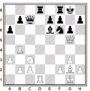 Posición de la partida de ajedrez Pliasova - Bilimane (Riga, 1981)