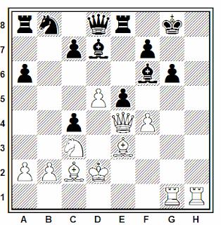Posición de la partida de ajedrez Pfeiffer - Blan (Zurich, 1954)