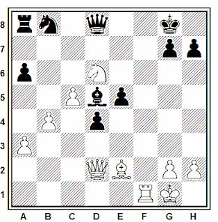 Posición de la partida de ajedrez Vaiser - Lengyel (Sochi, 1981)