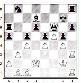 Posición de la partida de ajedrez Klovsky - Arzamov (URSS, 1982)