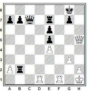Posición de la partida de ajedrez Zapolhskis - Dvorkin (URSS, 1982)
