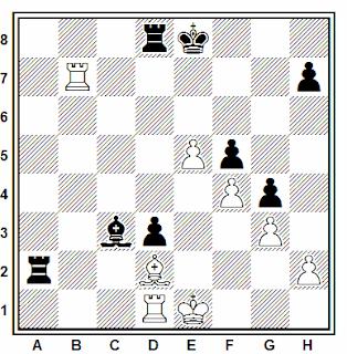 Posición de la partida de ajedrez Saharov - Sijanovsky (URSS, 1963)