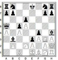 Partida de ajedrez compuesta por Sam Loyd con ahogado en doce movimientos