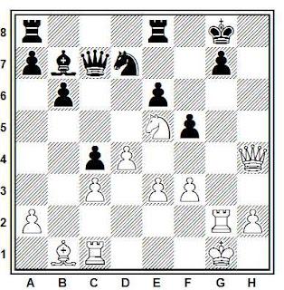 Posición de la partida de ajedrez Foguelman - Oliveira (Olimpiada de Leipzig, 1960)