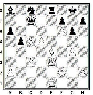 Posición de la partida de ajedrez Dely - Hajtun (Budapest, 1954)