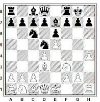 El mate del Greco en ajedrez