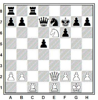 Posición de la partida de ajedrez Wilhelm Steinitz - Kurt Von Bardeleben (Hastings, 1895)