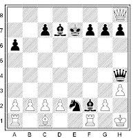 Mate de Blackburne en la partida de ajedrez Aficionado vs. Tarrasch