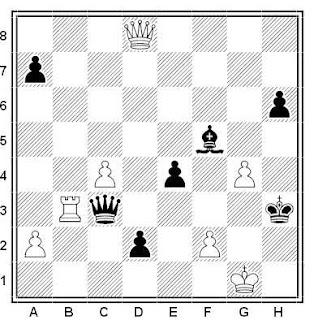 Posición de la partida de ajedrez Sajoian - Turkestanisvili (URSS, 1971)